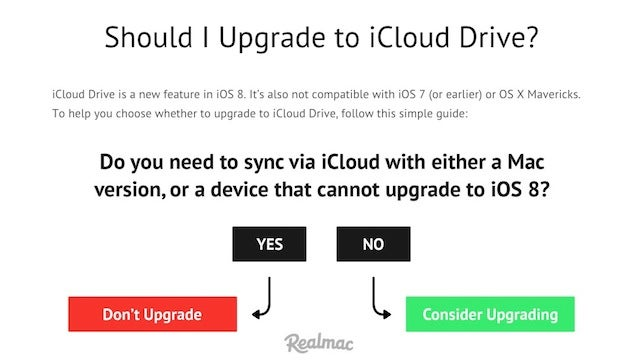 Do Not Enable iCloud Drive in iOS 8