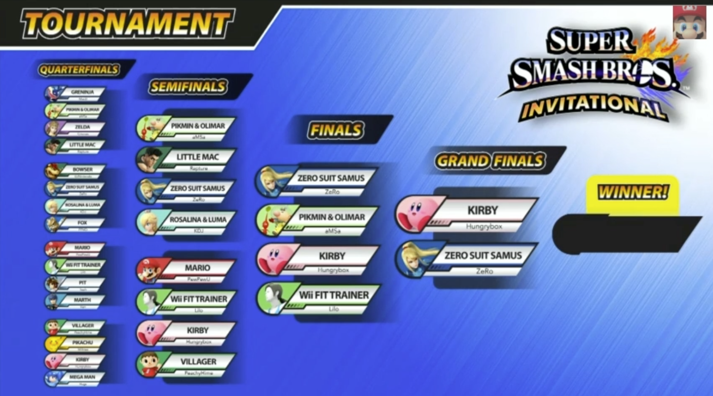 And Now The Epic Conclusion Of The Smash Bros. Invitational