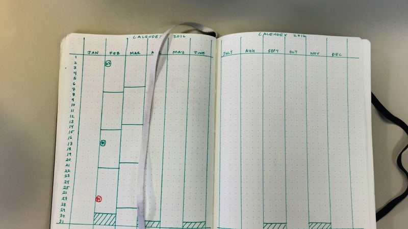 Make A Better Meal Plan By Bullet Journaling