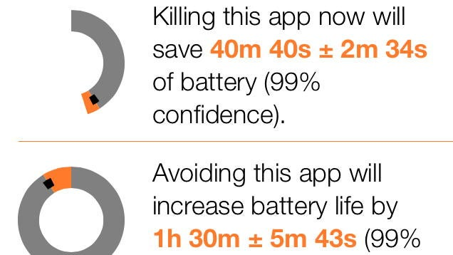 Normal Finds the Battery Hogs on Your iPhone