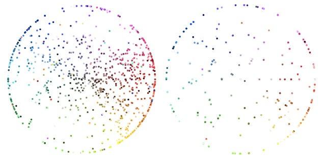 How English describes colour vs how Chinese describes colour