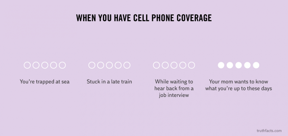 Why Does Cell Signal Always Suck When You Need It Most?