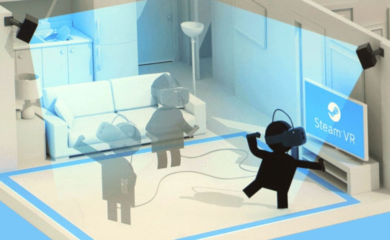 HTC Vive sensores area de juego