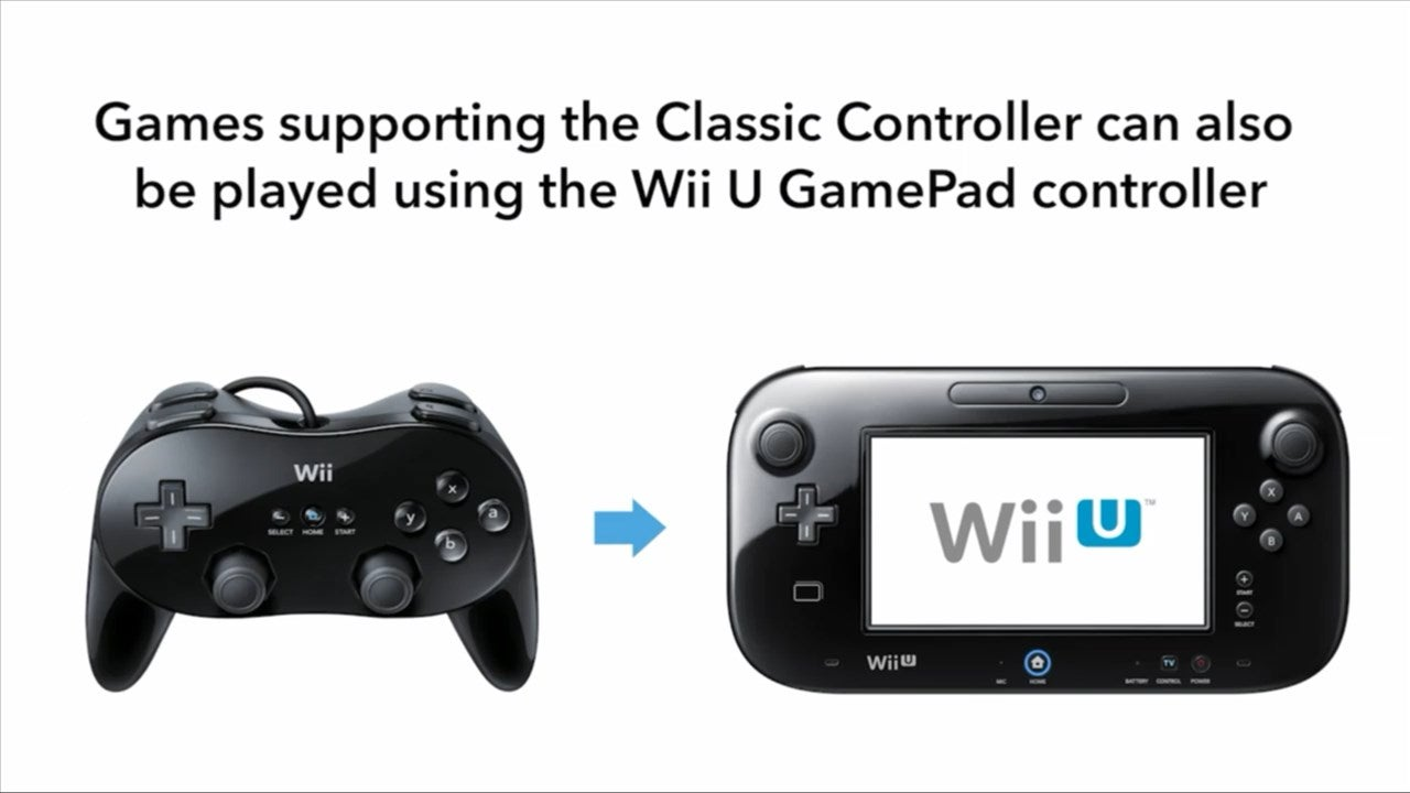 Wii Games Will Finally Be Downloadable On Wii U