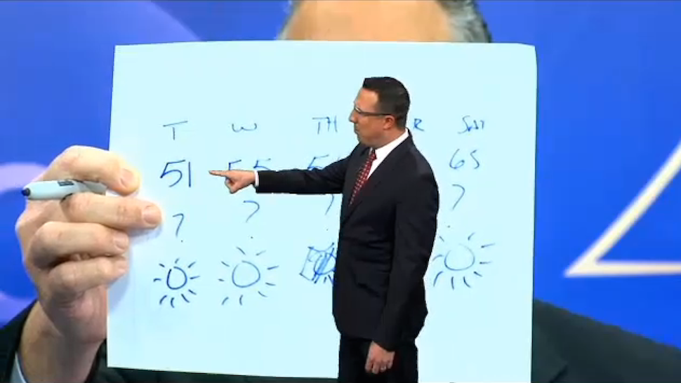 What Happens When the Weatherman's Computer Fails