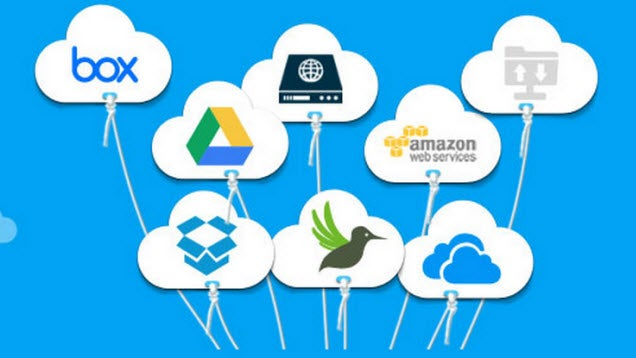 MultCloud Ties Together All Your Cloud Storage Services