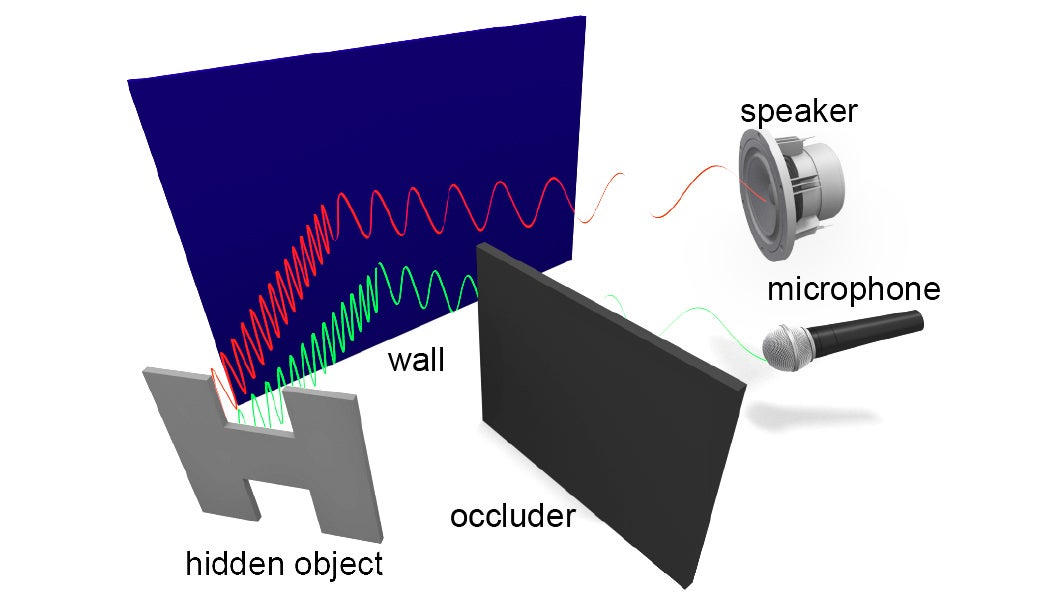 Researchers Follow Bats' Example, Use Cheap Speakers And Mics To See Objects Hidden Around Corners