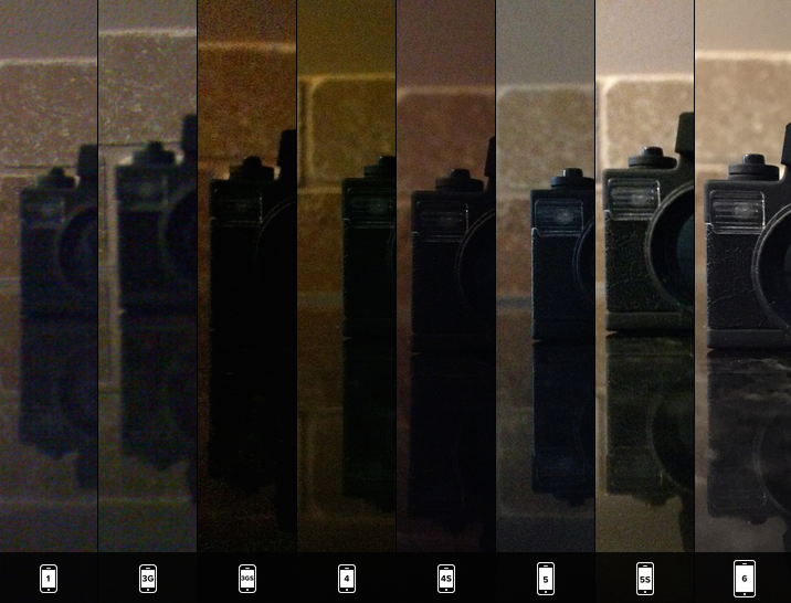 Here's the same picture taken with every iPhone that has existed