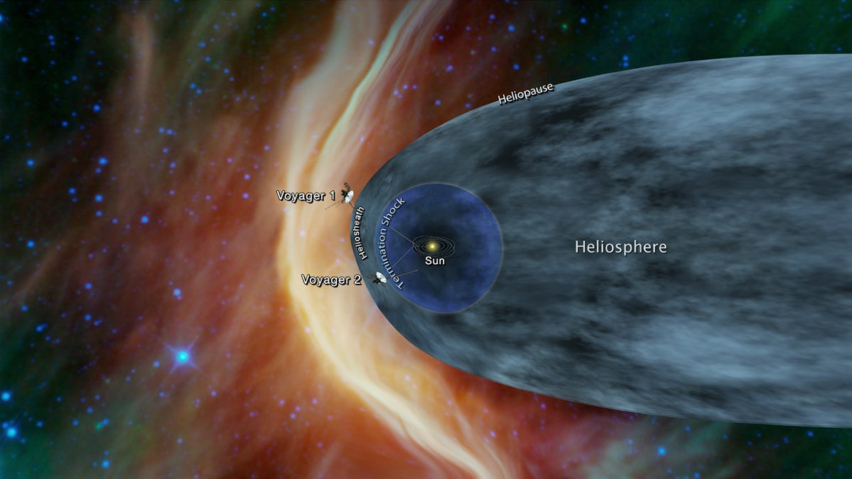 Voyager 2 Detects Hints That Interstellar Space Is Nearby