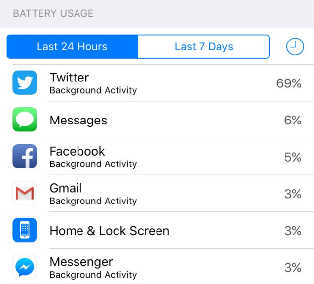 Your Battery Usage Is the Only Authentic You