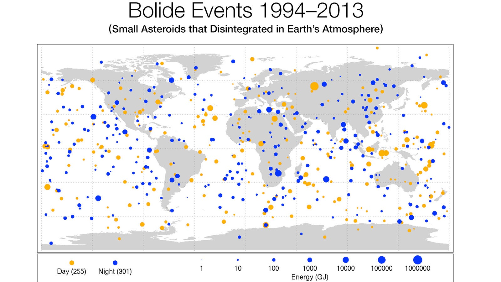Here Are All 556 Asteroids That Bombarded Earth in the Past 20 Years