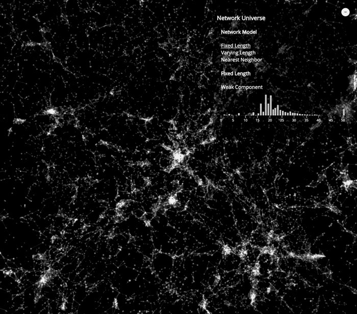 Breathtaking Visualisation of the Universe Will Make You Feel Like an Ant