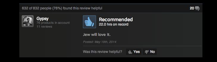 Wolfenstein, As Told By Steam Reviews