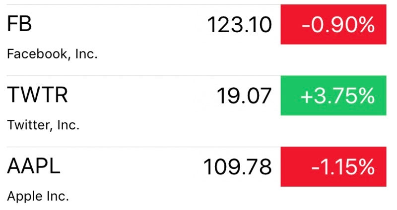 Twitter Is The Only Tech Stock That's Up Today