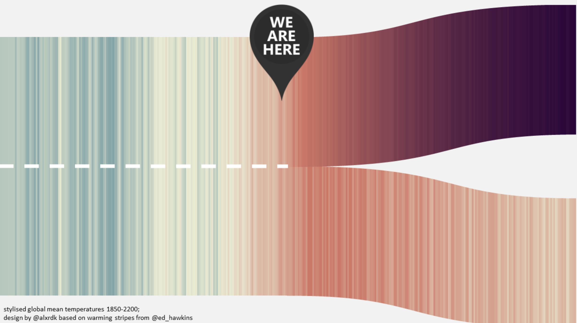 New Climate Change Visualisation Presents Two Stark Choices For Our Future