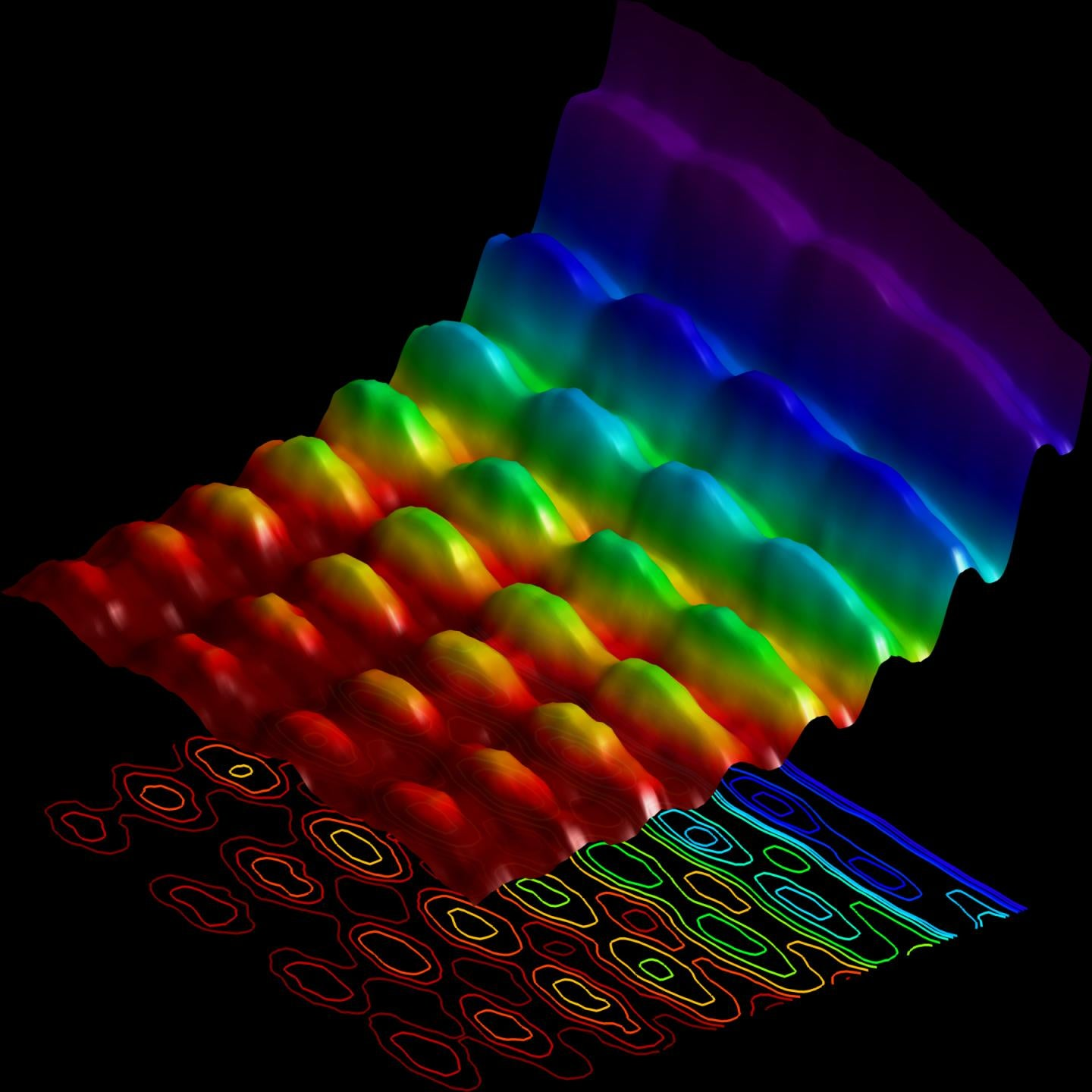 First Ever Image to Show Light as a Wave and Particle at the Same Time