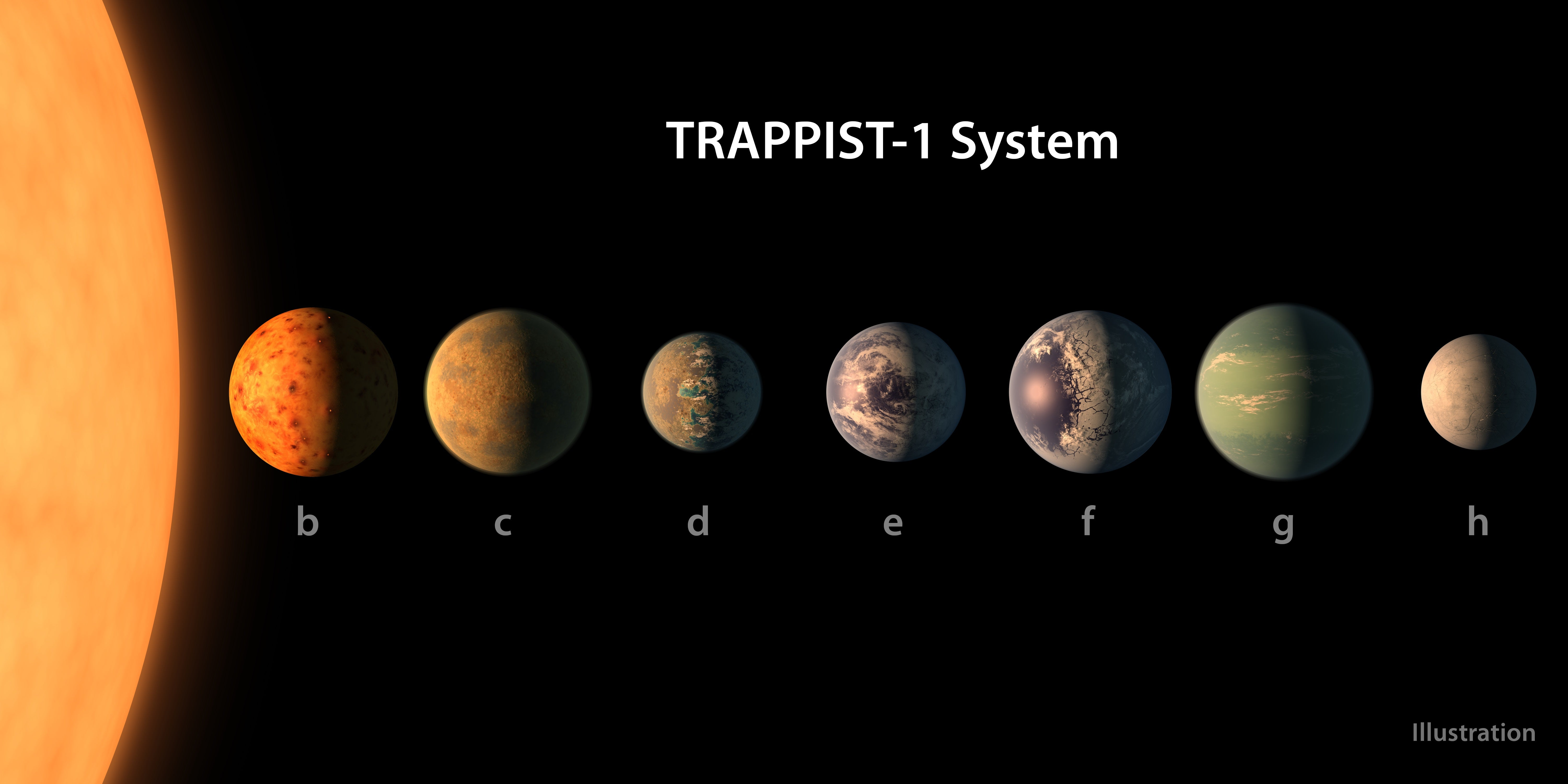 NASA Is Turning TRAPPIST-1 Into Science Nerd Fanfic