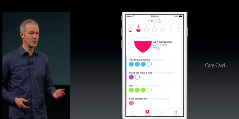CareKit Is Apple's Ambitious New Health Monitoring and Tracking Tool