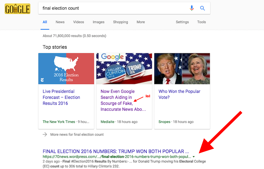 Google's Top Post About US Election Results Is Complete Crap