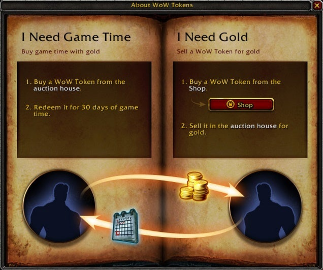 World of Warcraft Will Start Selling Subscription Time For Gold