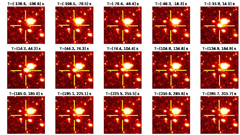 Astronomers Capture Wild Intergalactic Gamma Ray Burst As It Happens
