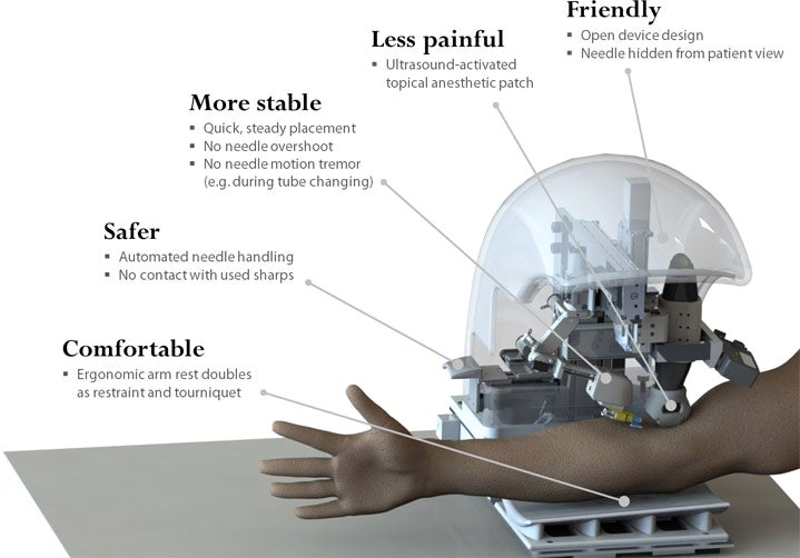 I'm Not Putting My Arm Anywhere Near This Blood-Thirsty Needle Robot