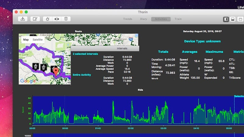 GoldenCheetah Is An Open Source, Private Dashboard For Your Fitness Data