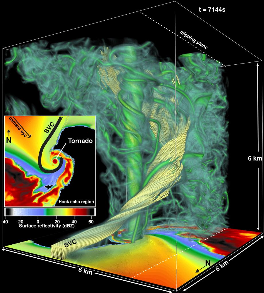 tornado simulator machine