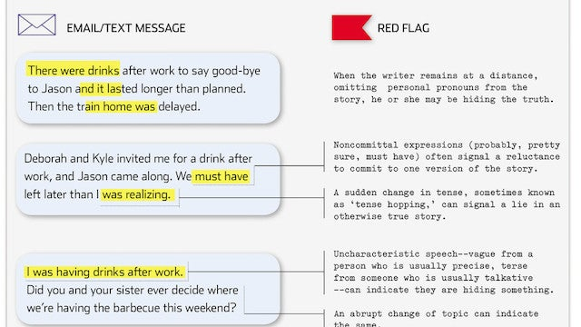 Catch a Lie in an Email or Text Message by Looking for These Red Flags