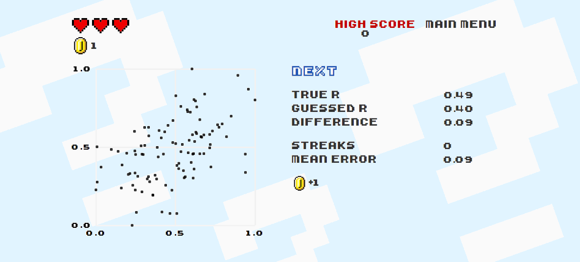 This 8-Bit Guess-the-Correlation Game Is Way More Fun Than It Should Be