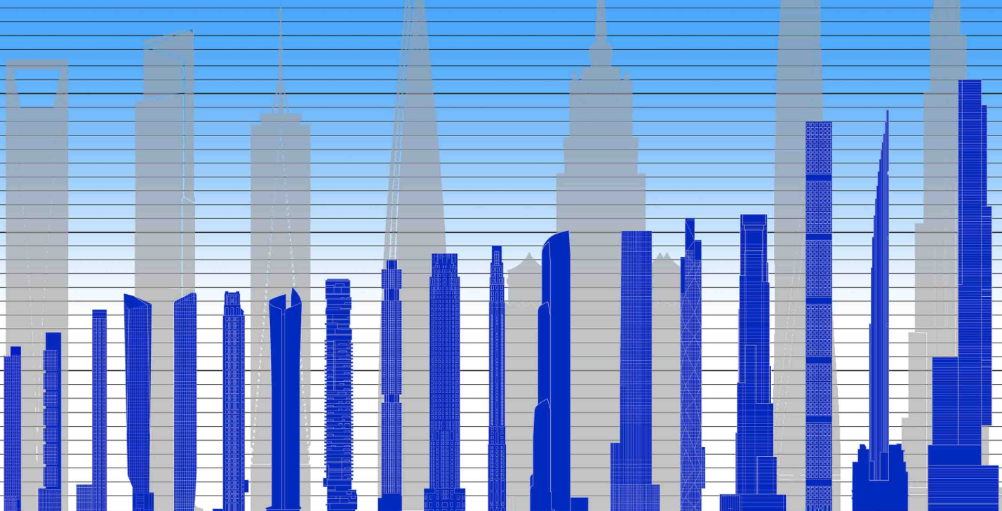 How NYC's Super Skinny Skyscrapers Stack Up Next To The ...