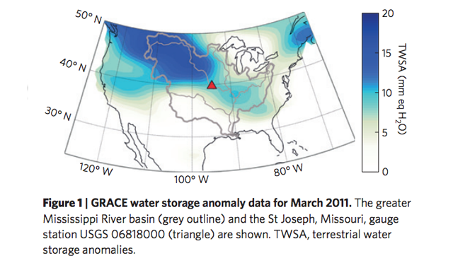 Tiny Changes in Earth's Gravity Can Help Predict Floods Months Away