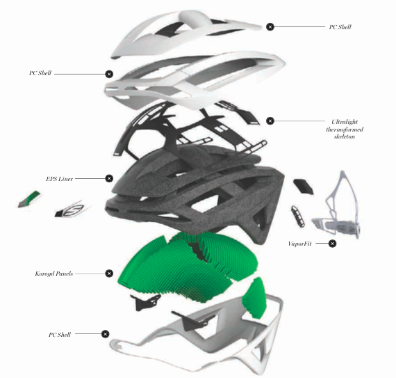 Helmet Safety Is Being Revolutionised, Right Now