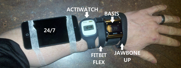 Activity Trackers Compared: Most Suck at Tracking Your Sleep