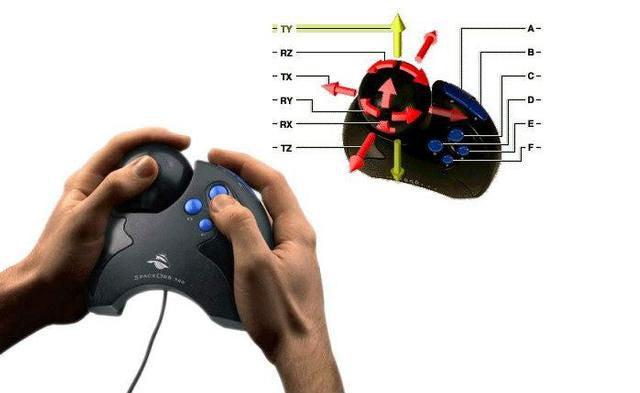 13 of the Weirdest Computer Mice We've Ever Seen