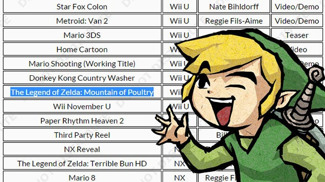 Fake Nintendo E3 Leak Generator Reveals Zelda: Mountain of Poultry