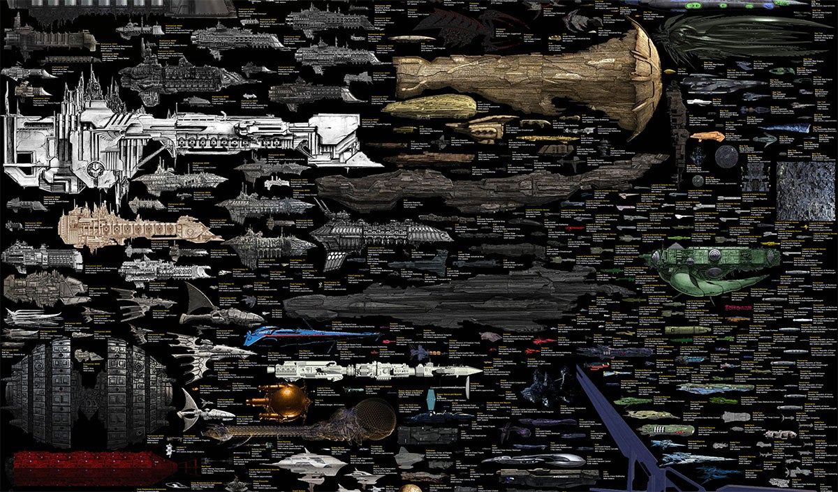 No, THIS Is Almost Every Sci-Fi Starship Ever, In One Giant Chart