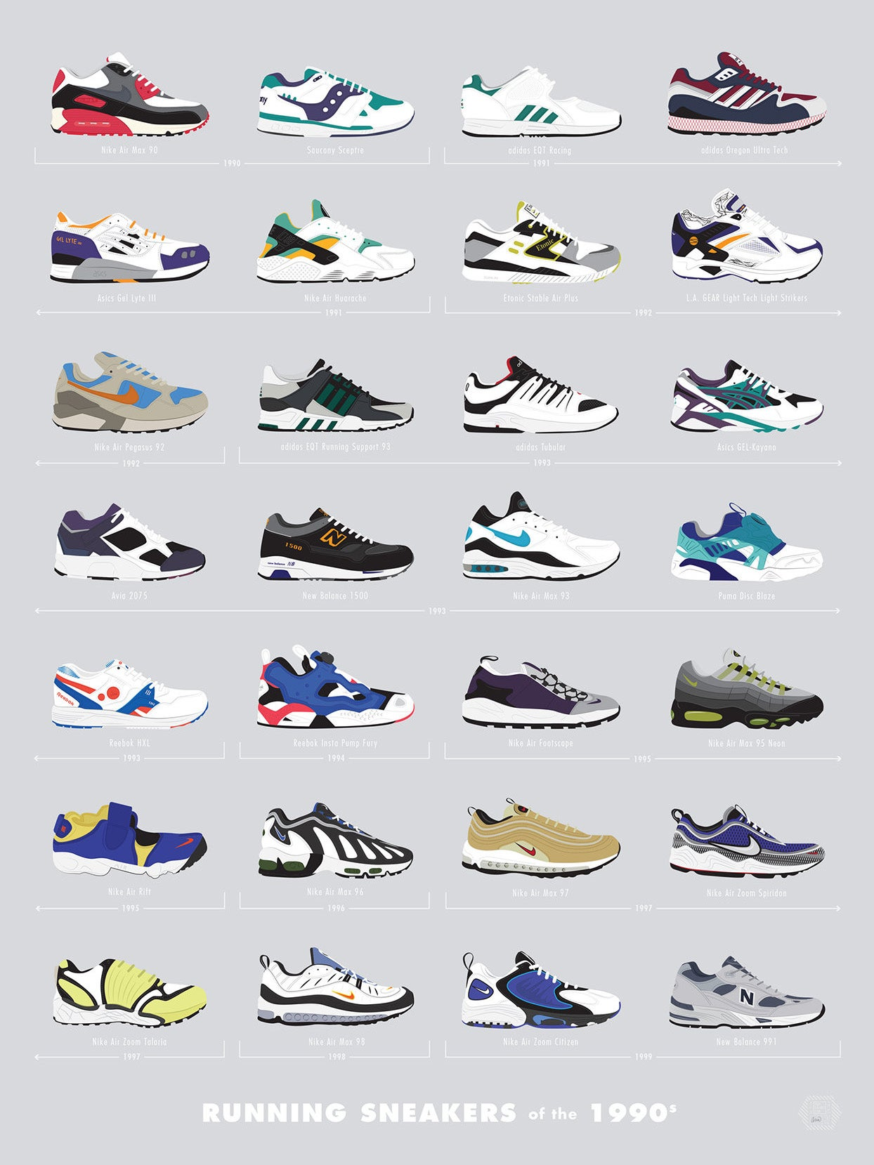 Iconic basketball and running sneakers from the 80s and 90s