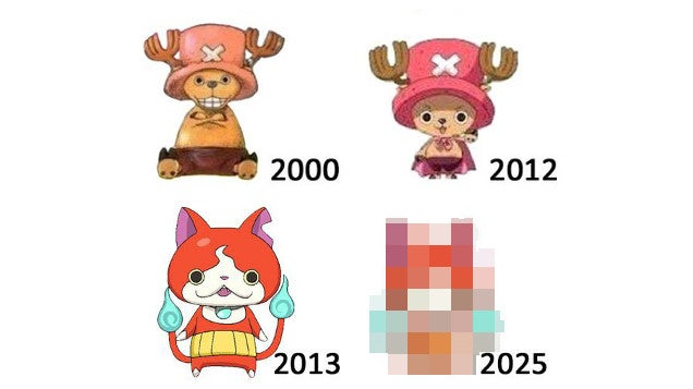 Predicting Anime Characters' Future Appearance Is Easy