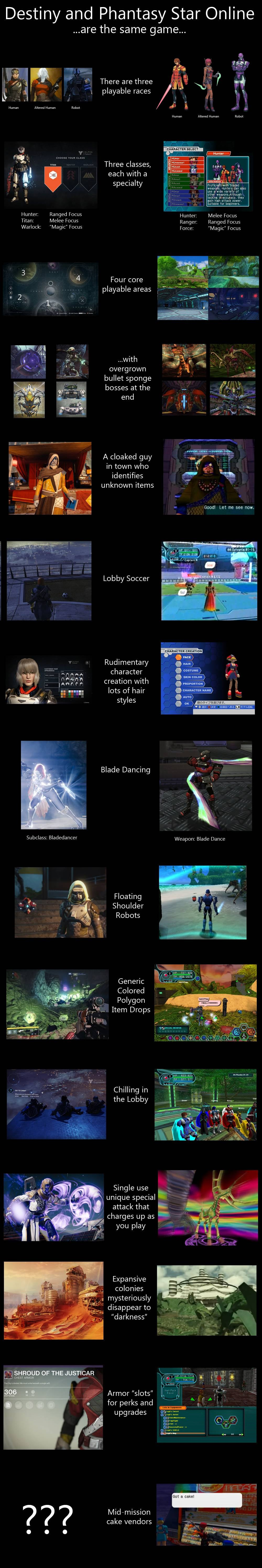Destiny And Phantasy Star Online Have An Awful Lot In Common
