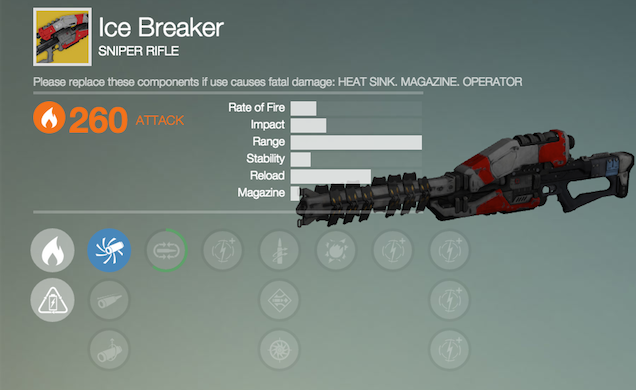 PSA: The Best Gun In Destiny Is On Sale Today