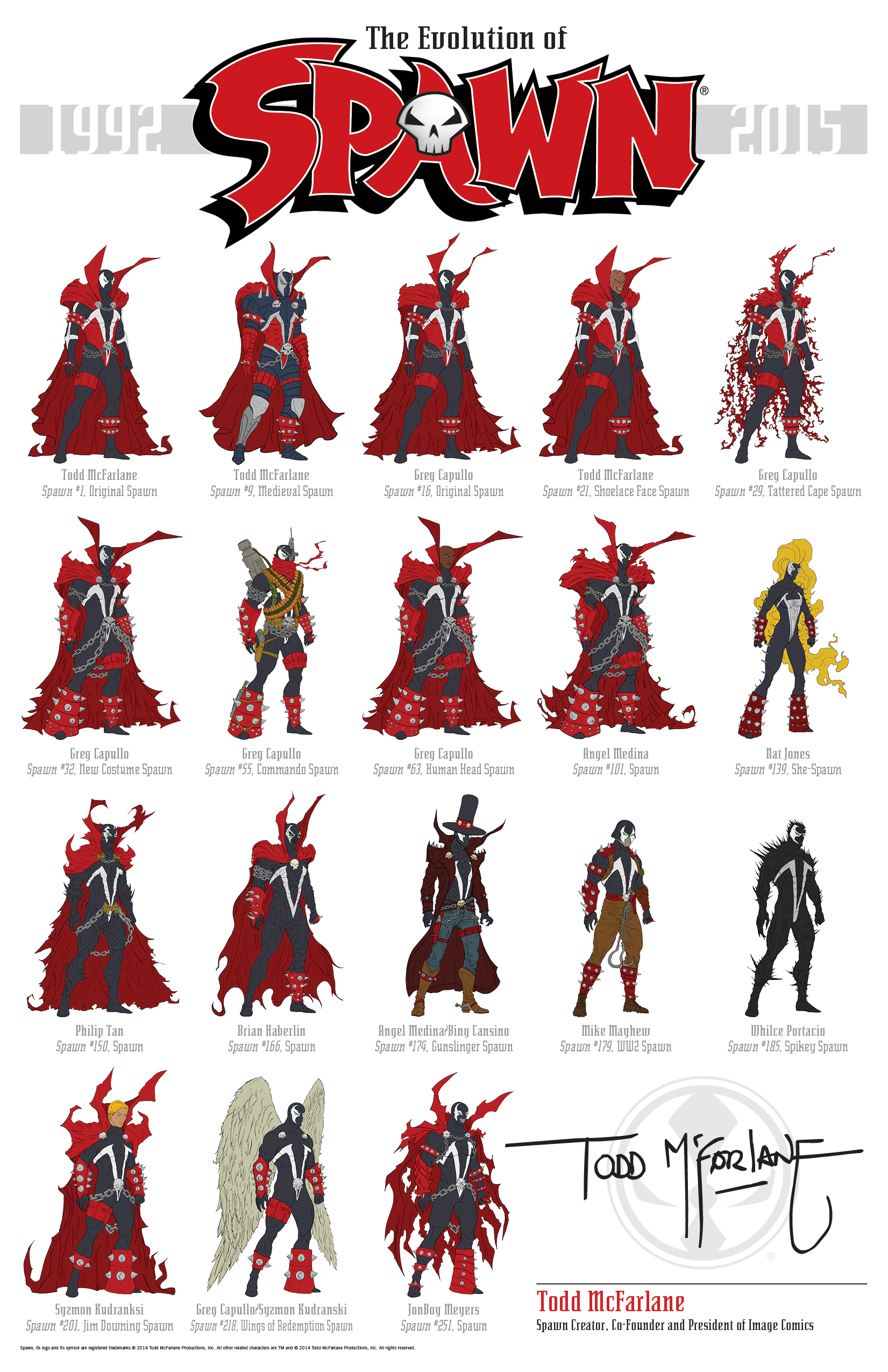 The Visual Evolution of Spawn