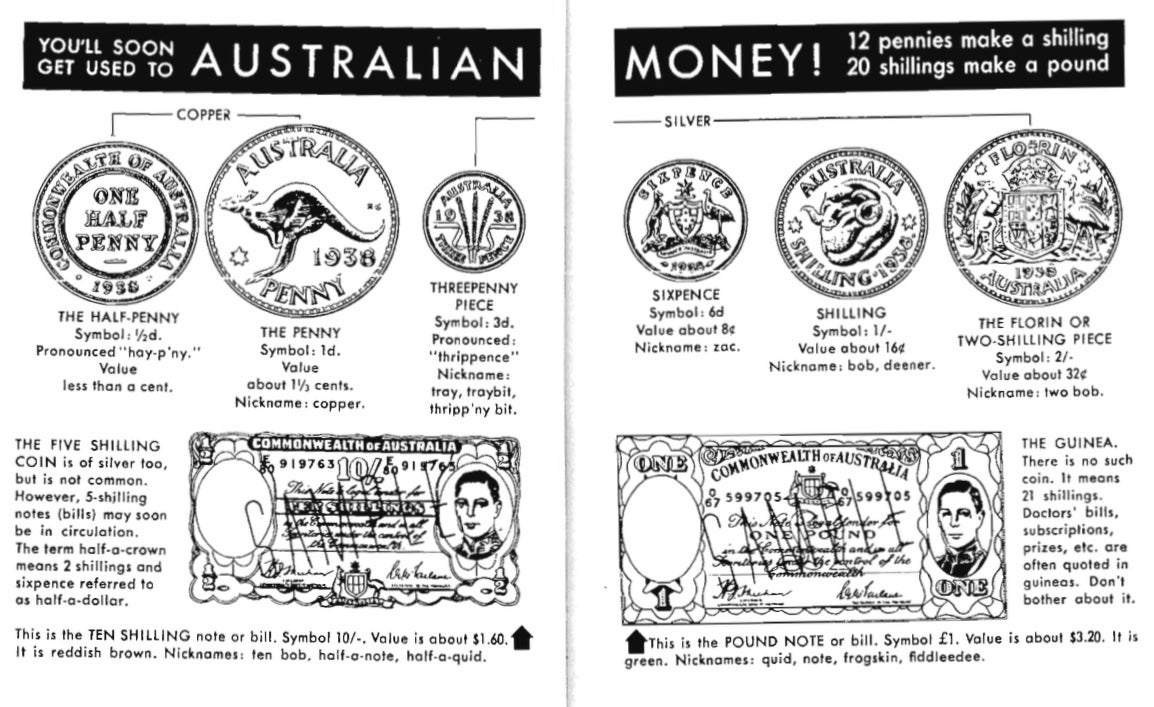 A Two Page Spread Form The 1942 Booklet Instructions For American Servicemen In Australia Given To Us Servicemembers South Pacific During Wwii