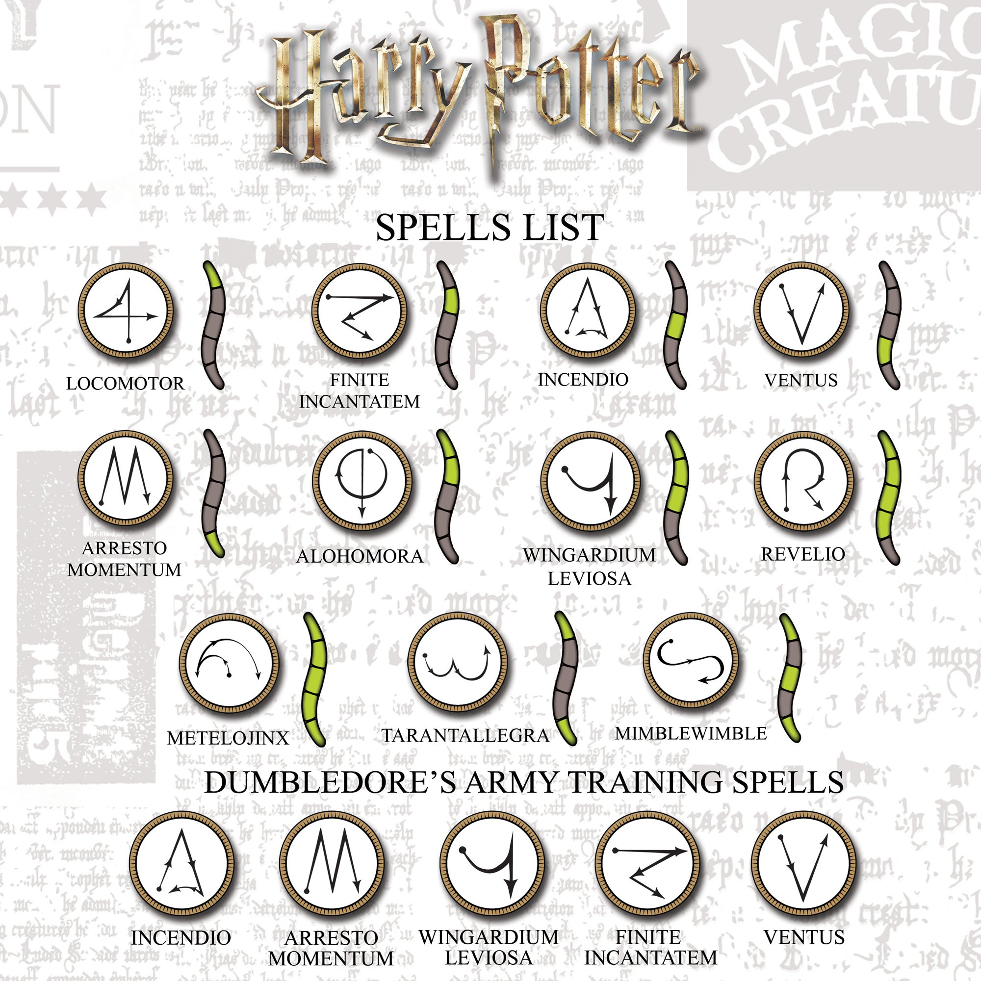 Zaubersprüche Harry Potter