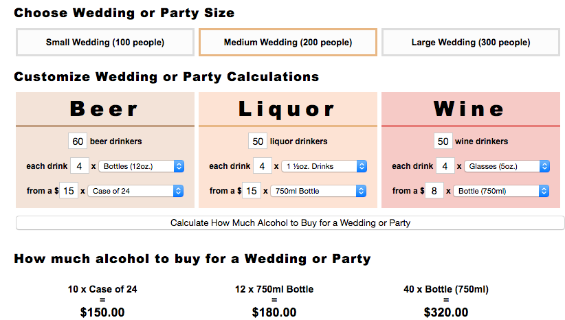 Calculate How Much Booze You Need At Your Party With These Drink Calculators