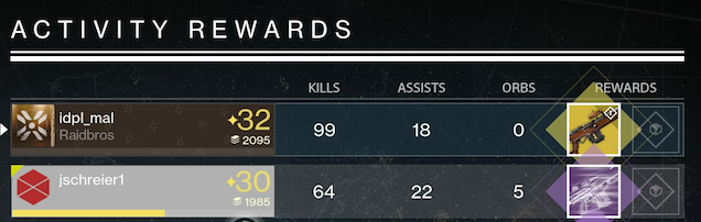 Five Months In, Hardcore Destiny Players Are Hitting A Wall