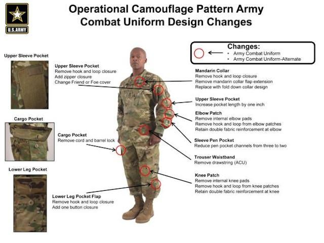 The Army Is Finally Releasing Its New, Old Camo Design