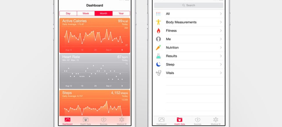 The iPhone 6's New M8 Chip Makes It A Truly Badass Fitness Tracker