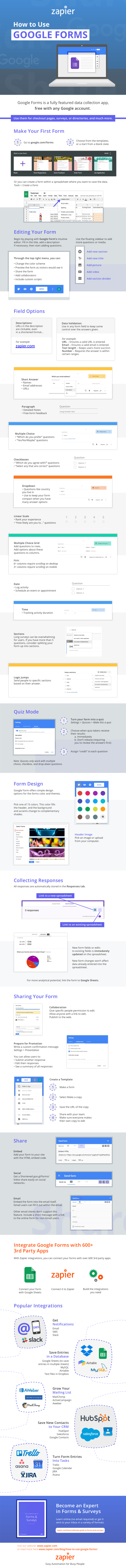 Learn How to Master Google Forms With This Handy Visual Guide