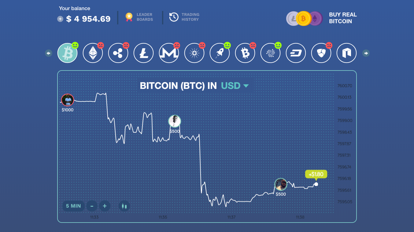 Instead Of Buying Bitcoin, Play This Bitcoin Trading Game